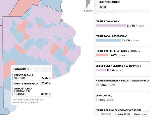 Elecciones PASO 2013